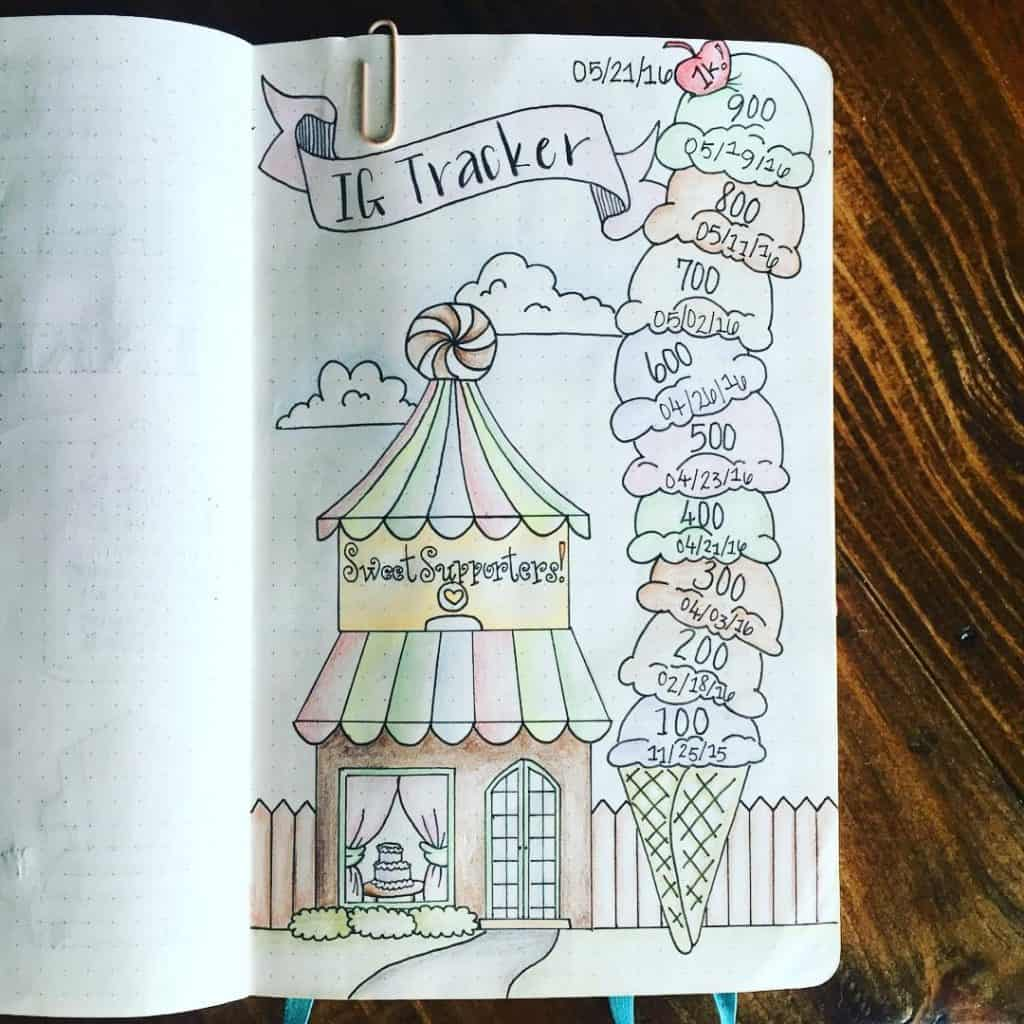 21 Fantastic Summer Ideas For Your Bullet Journal | Little