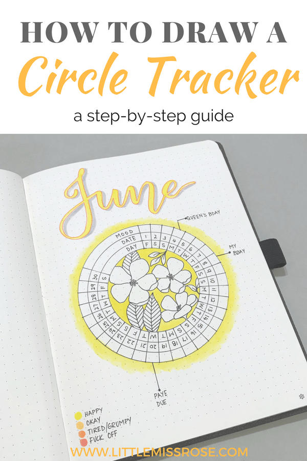 This is a great tutorial on how to create a simplet circle mood tracker or circular calendar spread for your bullet journal #bulletjournal #circletracker #circularspread