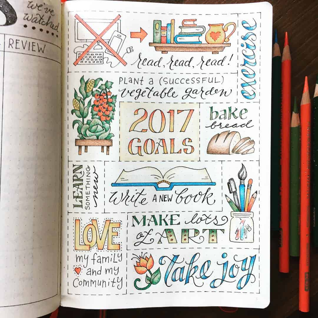 We are half-way through the year already, now is the time to reassess your new years resolutions in your bullet journal. Read this article to find out how!