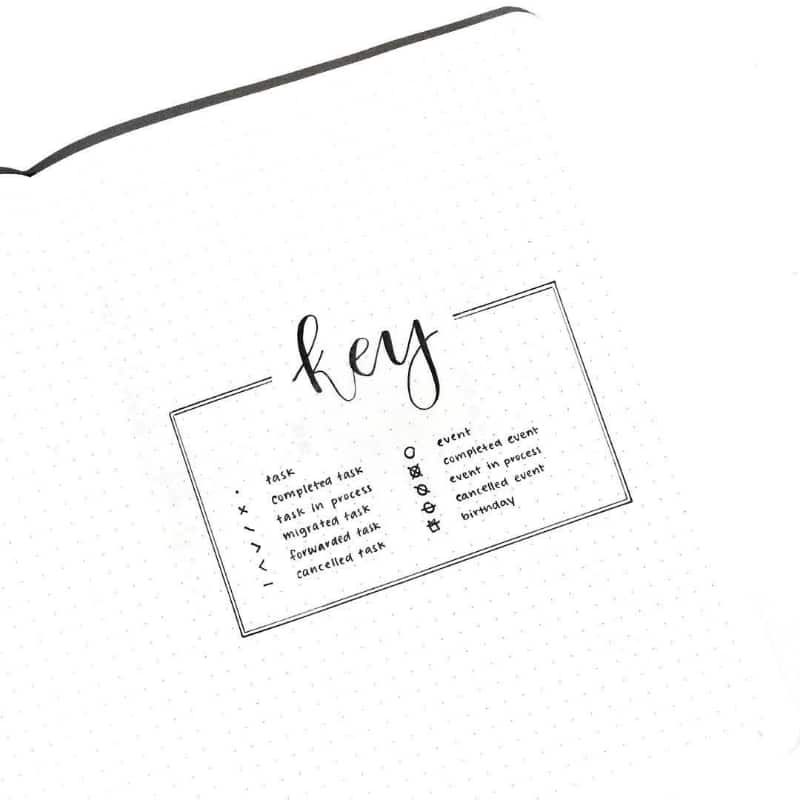 Minimalist Bullet Journal Spreads Key @notetakingg
