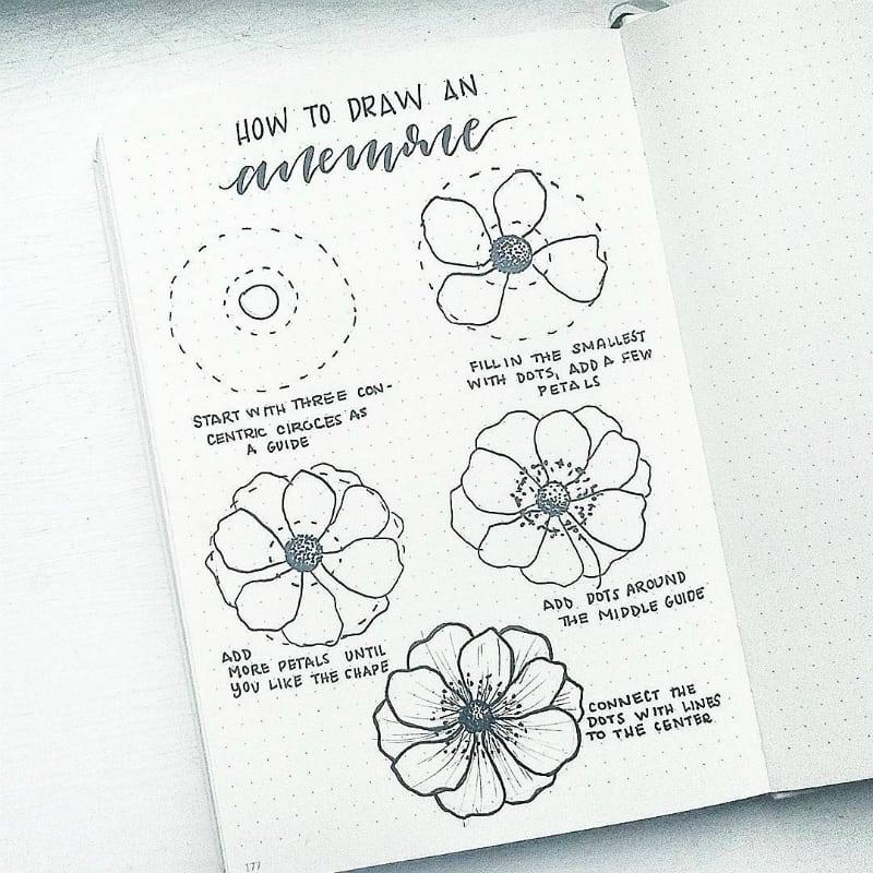 Floral Bullet Journal Weekly Spread Tutorial By @bonjournal_