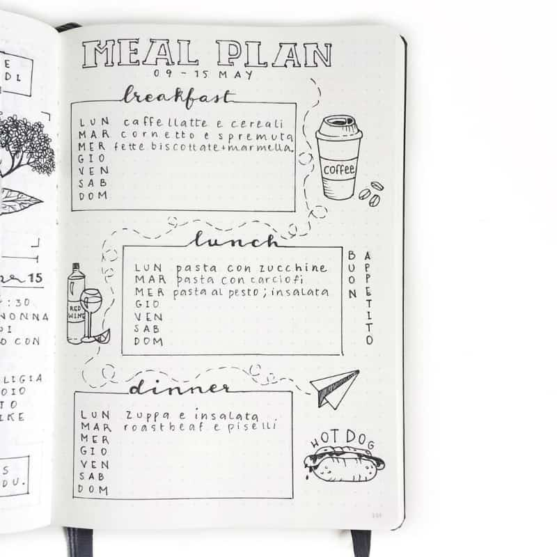 Learn how to lose weight using your bullet journal Bullet journal meal planner by @my_journaling_corner
